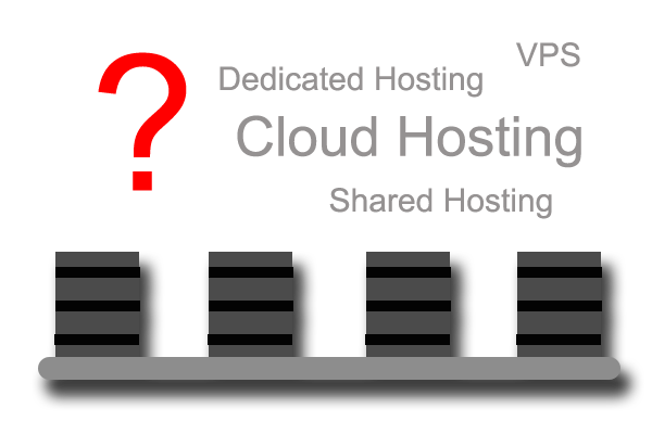 VPS or Shared – Types of Hosting
