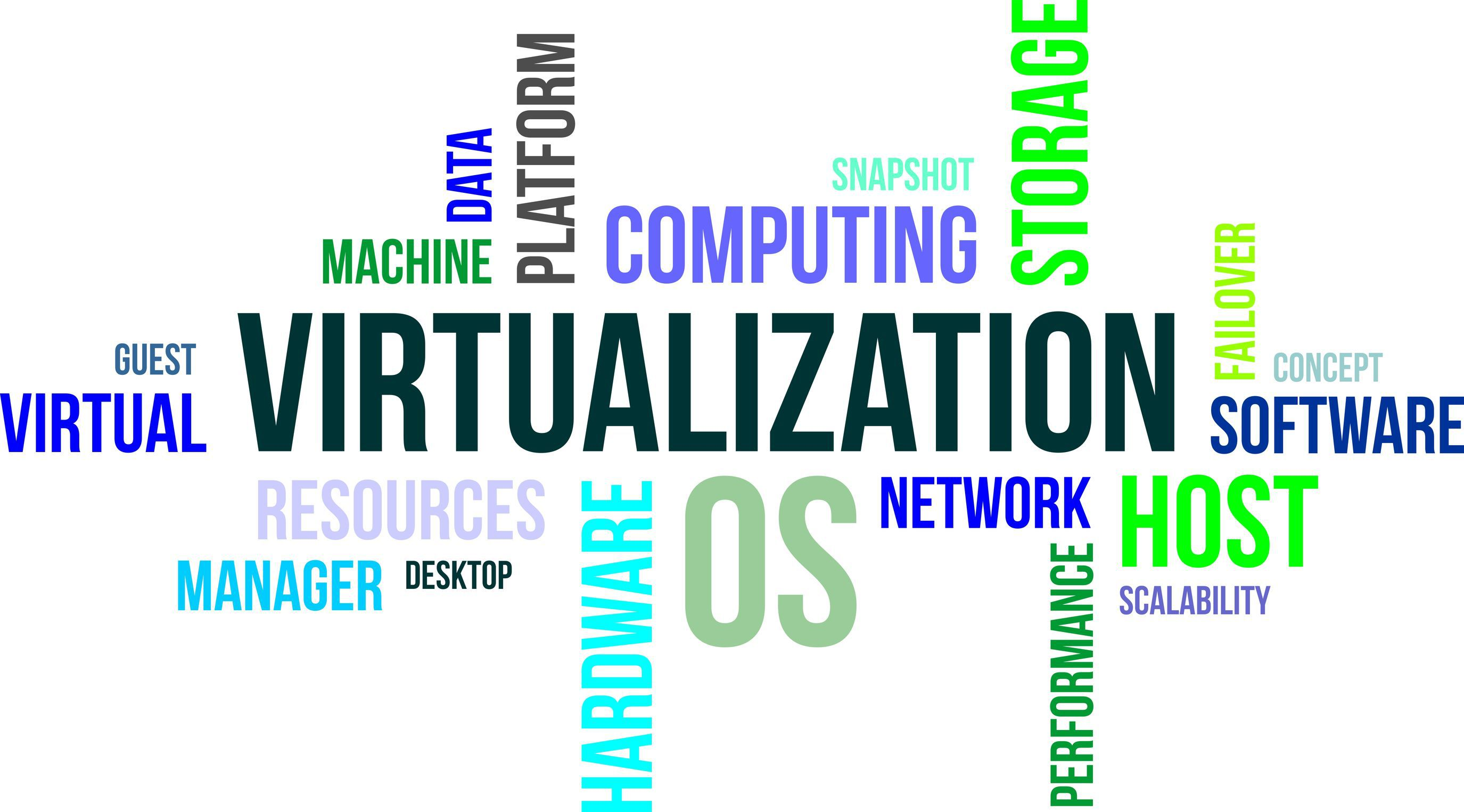 Virtualization Storage Models and Architecture