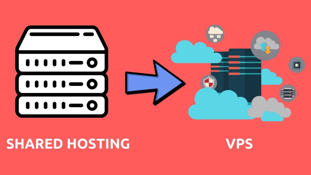 How to Migrate Website from Shared Hosting To VPS